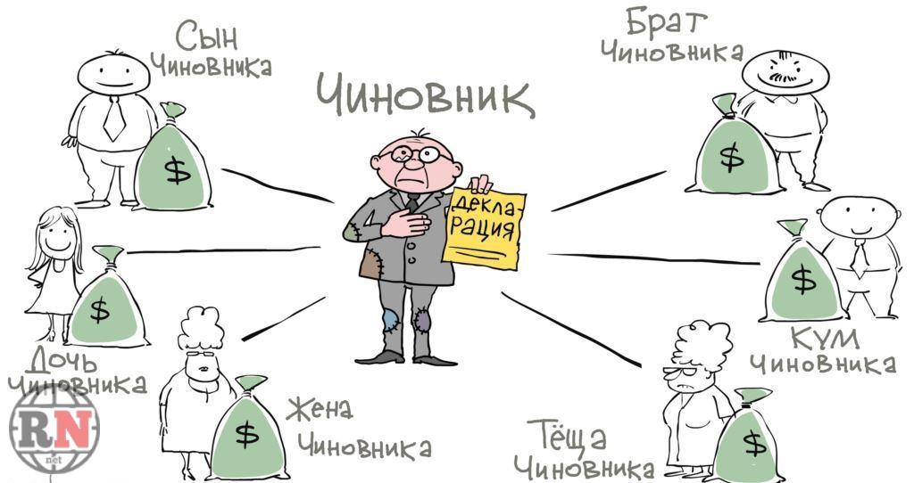 Миллионные траты и аскетизм: как живут чиновники Запорожской области