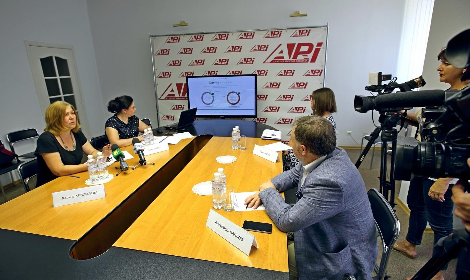 Мешканці Запорізької області розказали про політичні вподобання – соціологія