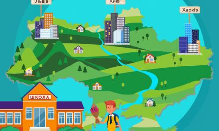 На Запоріжжі з'явились інтерактивні бюджети шкіл